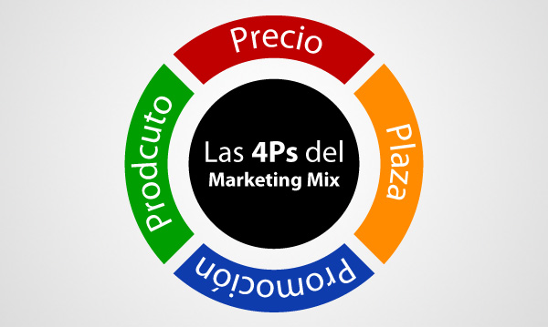 las-4ps-marketing-mix